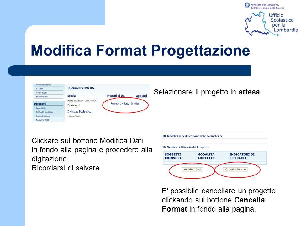 Modifica Format Progettazione