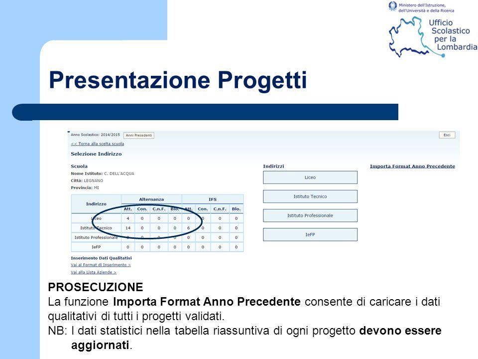 Presentazione Progetti