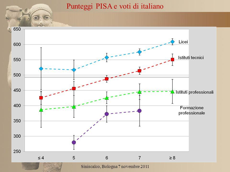 Punteggi PISA e voti di italiano