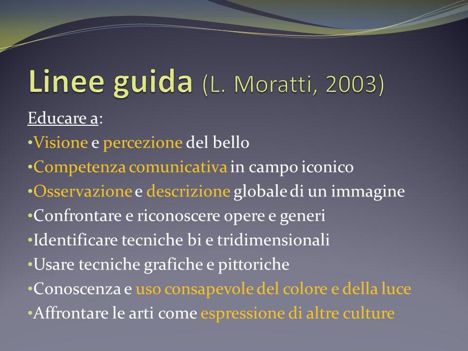 Linee guida (L. Moratti, 2003)