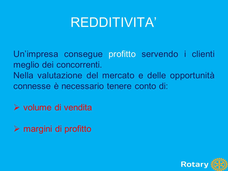 REDDITIVITA' Un'impresa consegue profitto servendo i clienti meglio dei concorrenti.