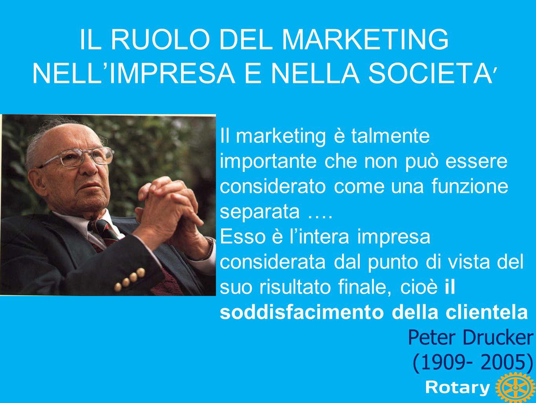 IL RUOLO DEL MARKETING NELL'IMPRESA E NELLA SOCIETA'