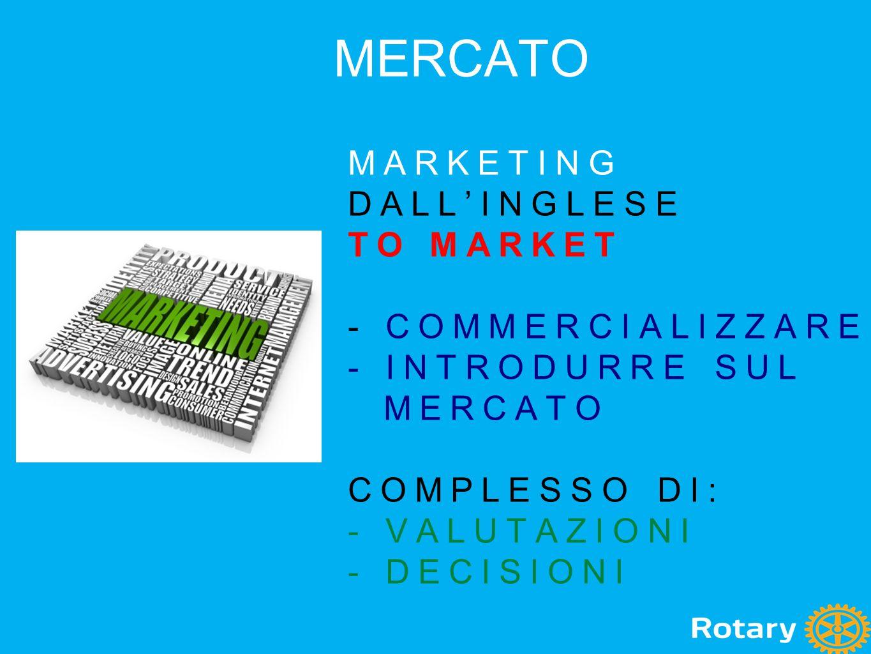 MERCATO Marketing dall'inglese to market - Commercializzare - Introdurre sul mercato Complesso di: - Valutazioni - Decisioni.