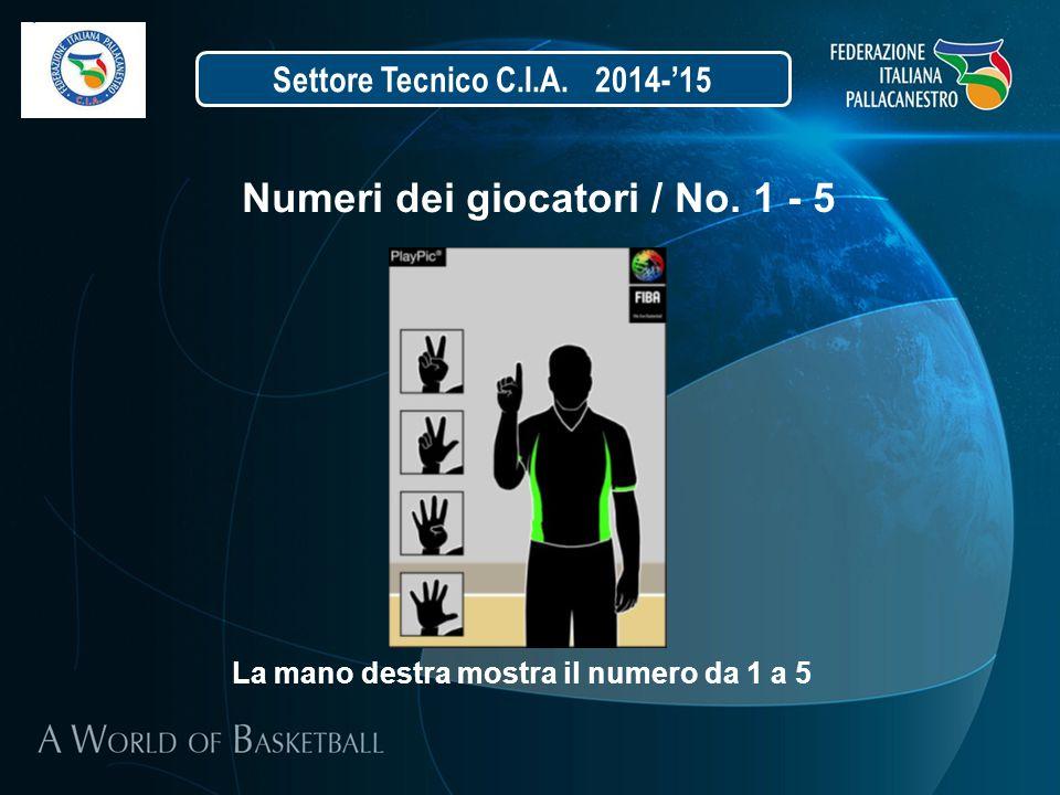 Numeri dei giocatori / No. 1 - 5