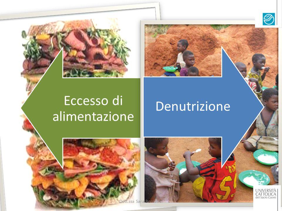 Eccesso di alimentazione Denutrizione