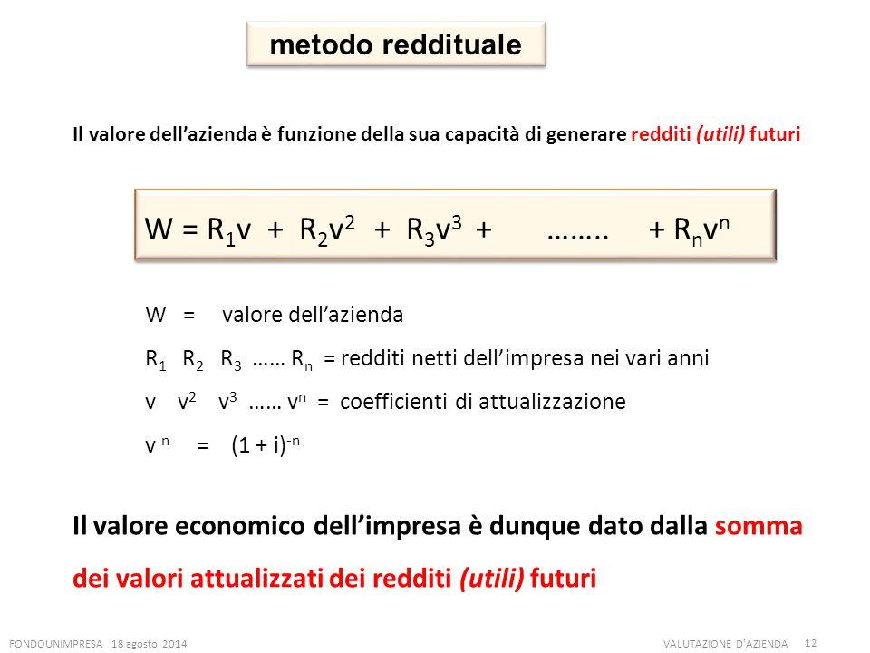 W = R1v + R2v2 + R3v3 + …….. + Rnvn metodo reddituale