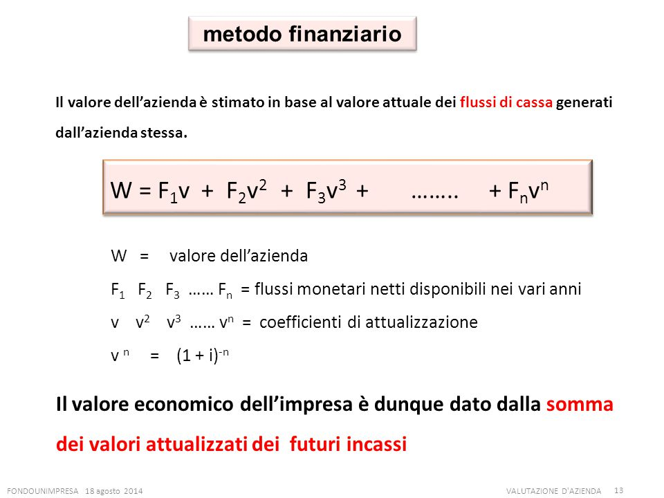 W = F1v + F2v2 + F3v3 + …….. + Fnvn metodo finanziario