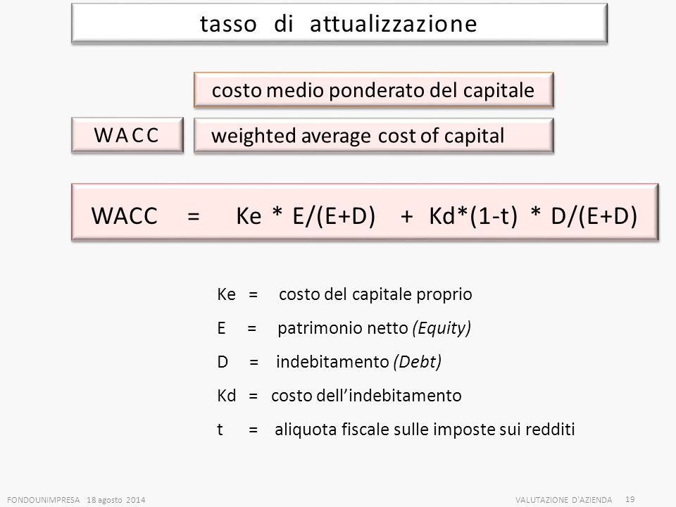 tasso di attualizzazione