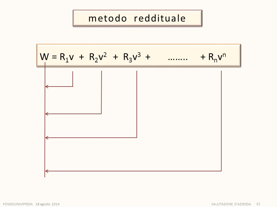 metodo reddituale W = R1v + R2v2 + R3v3 + …….. + Rnvn