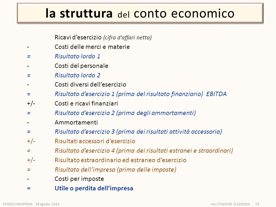 la struttura del conto economico