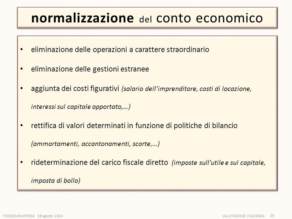 normalizzazione del conto economico