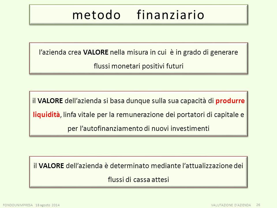 metodo finanziario l'azienda crea VALORE nella misura in cui è in grado di generare flussi monetari positivi futuri.