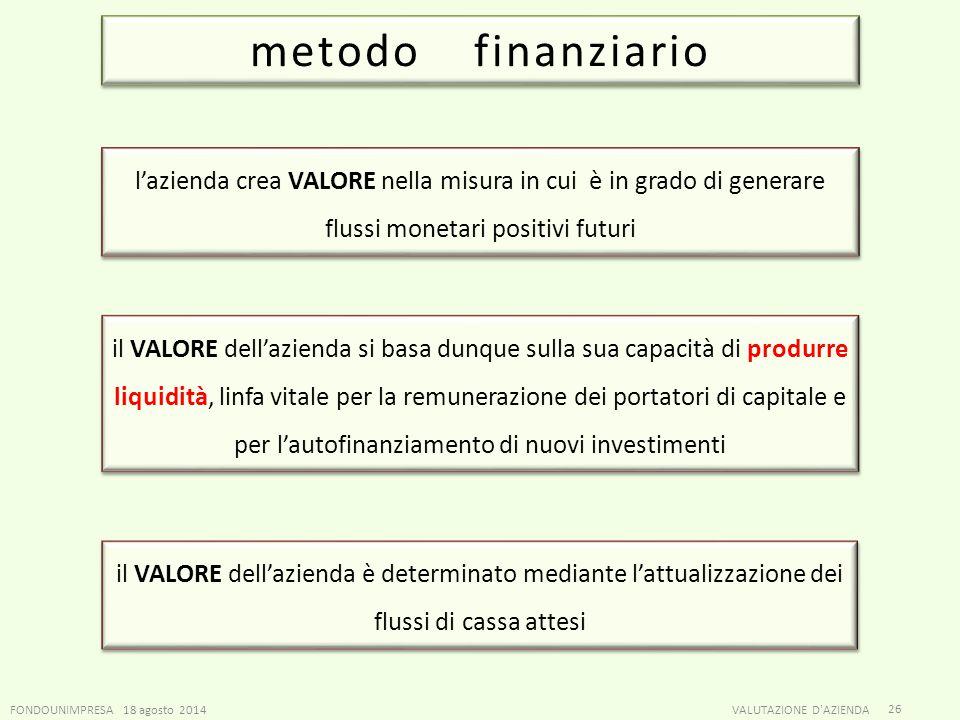 metodo finanziario l'azienda crea VALORE nella misura in cui è in grado di generare flussi monetari positivi futuri.