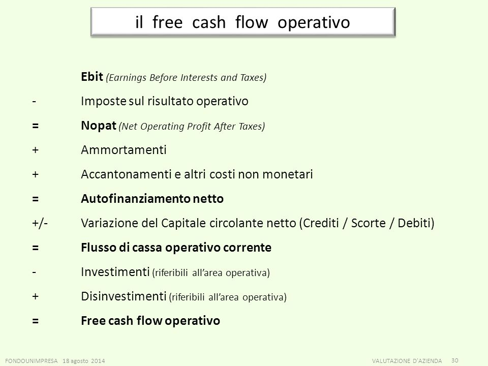 il free cash flow operativo