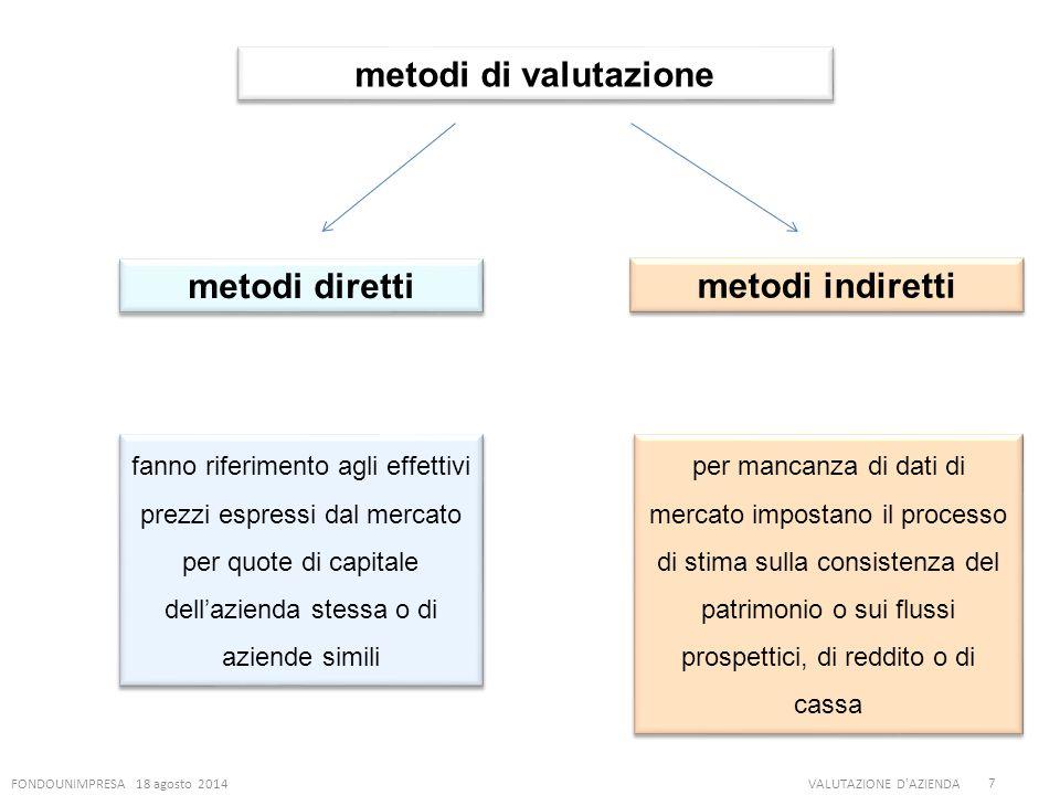 metodi di valutazione metodi diretti metodi indiretti