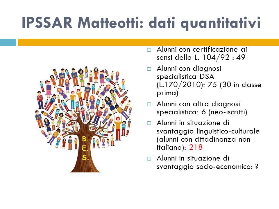 IPSSAR Matteotti: dati quantitativi