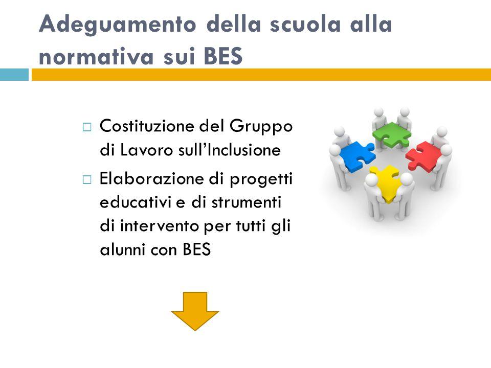 Adeguamento della scuola alla normativa sui BES