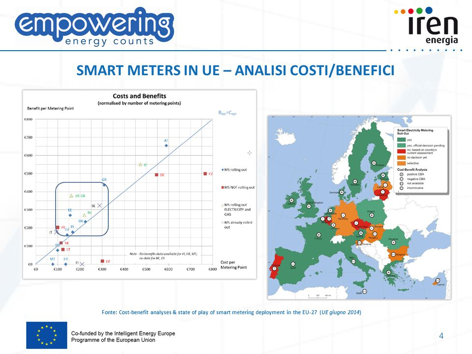 SMART METERS IN UE – ANALISI COSTI/BENEFICI
