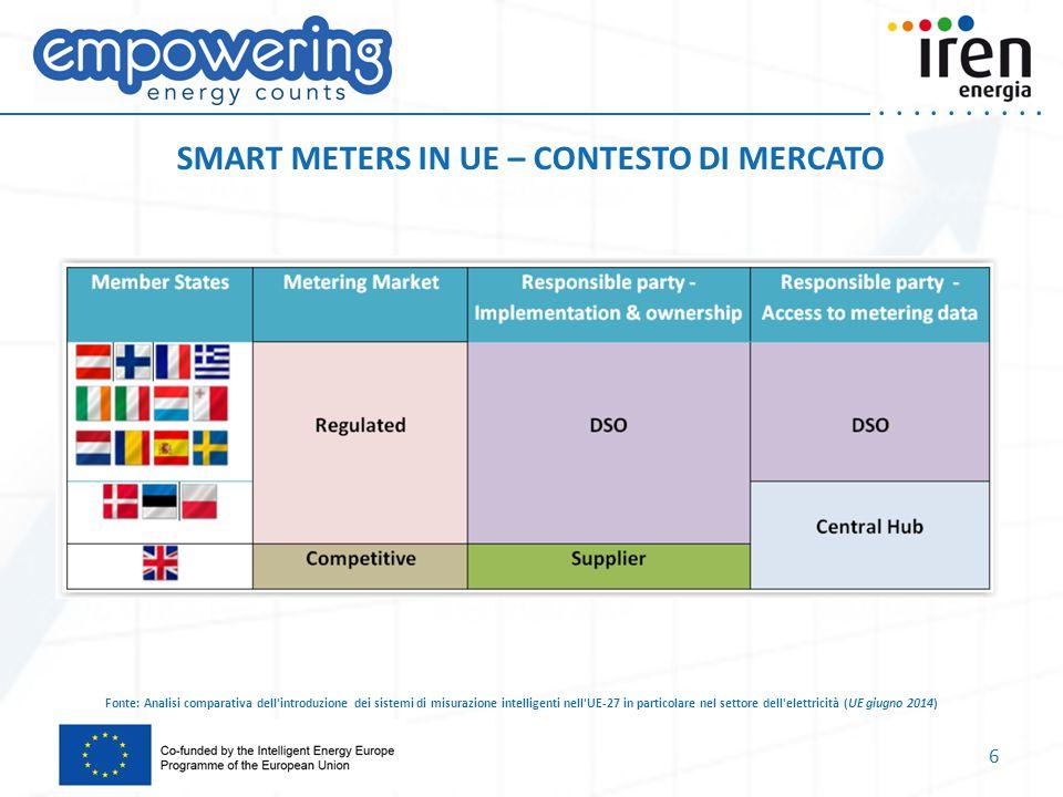 SMART METERS IN UE – CONTESTO DI MERCATO