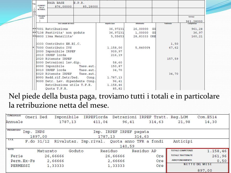 Esempio di busta paga Nel piede della busta paga, troviamo tutti i totali e in particolare la retribuzione netta del mese.