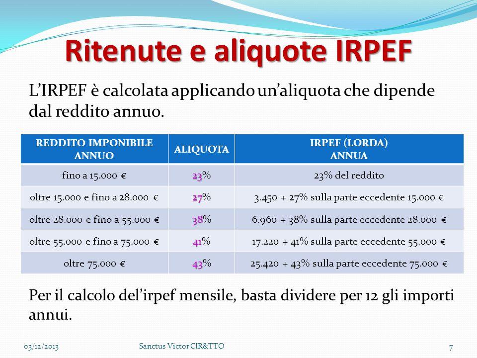 Ritenute e aliquote IRPEF