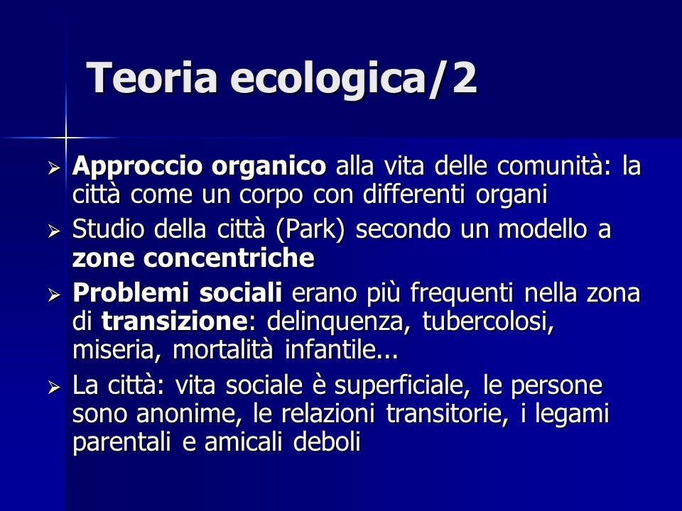 Teoria ecologica/2 Approccio organico alla vita delle comunità: la città come un corpo con differenti organi.