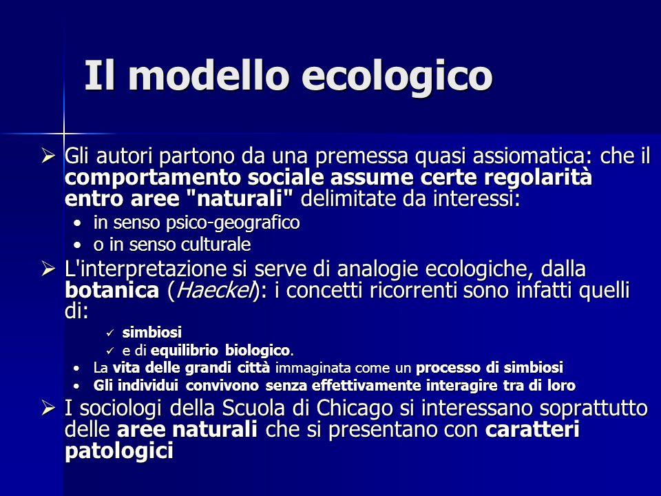 Il modello ecologico