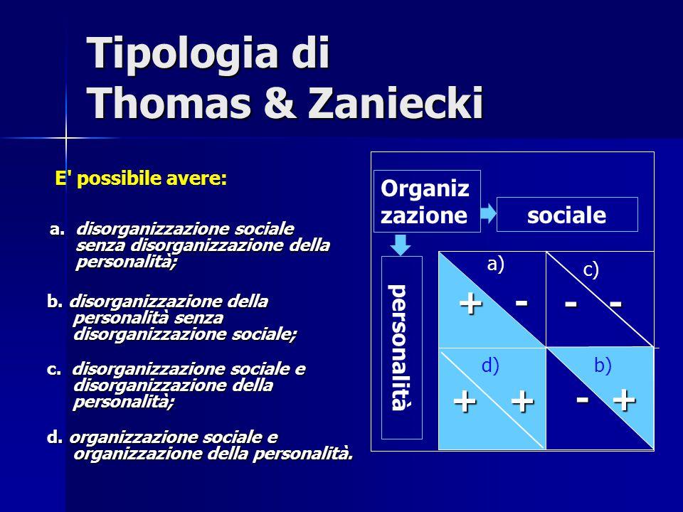Tipologia di Thomas & Zaniecki