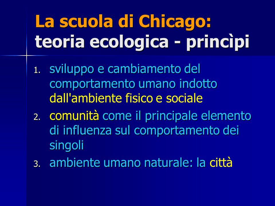 La scuola di Chicago: teoria ecologica - princìpi