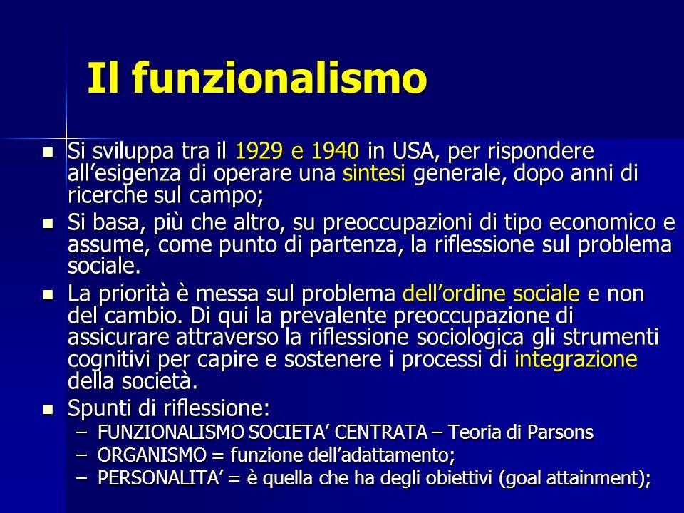 Il funzionalismo Si sviluppa tra il 1929 e 1940 in USA, per rispondere all'esigenza di operare una sintesi generale, dopo anni di ricerche sul campo;