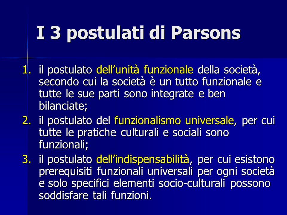 I 3 postulati di Parsons