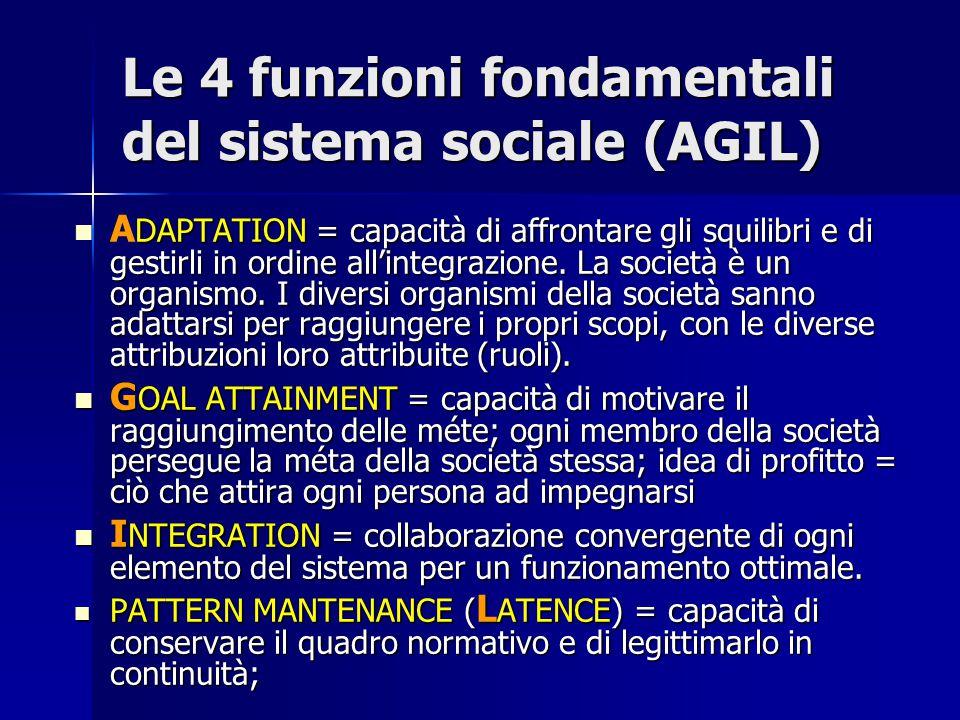 Le 4 funzioni fondamentali del sistema sociale (AGIL)