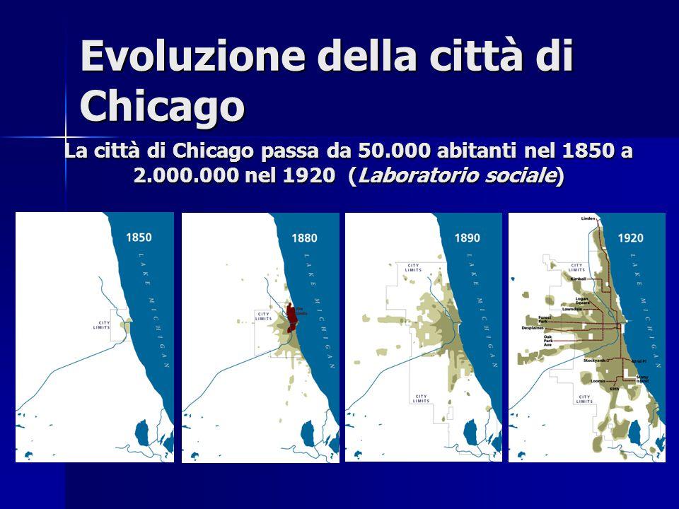 Evoluzione della città di Chicago