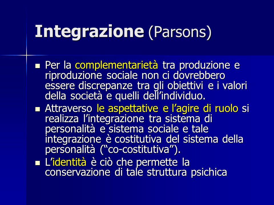 Integrazione (Parsons)