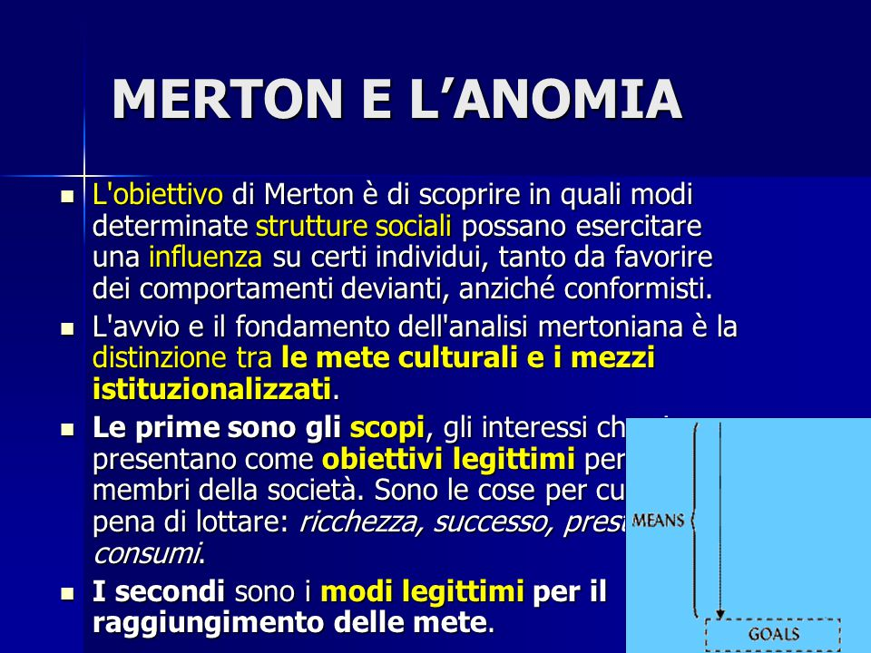 MERTON E L'ANOMIA