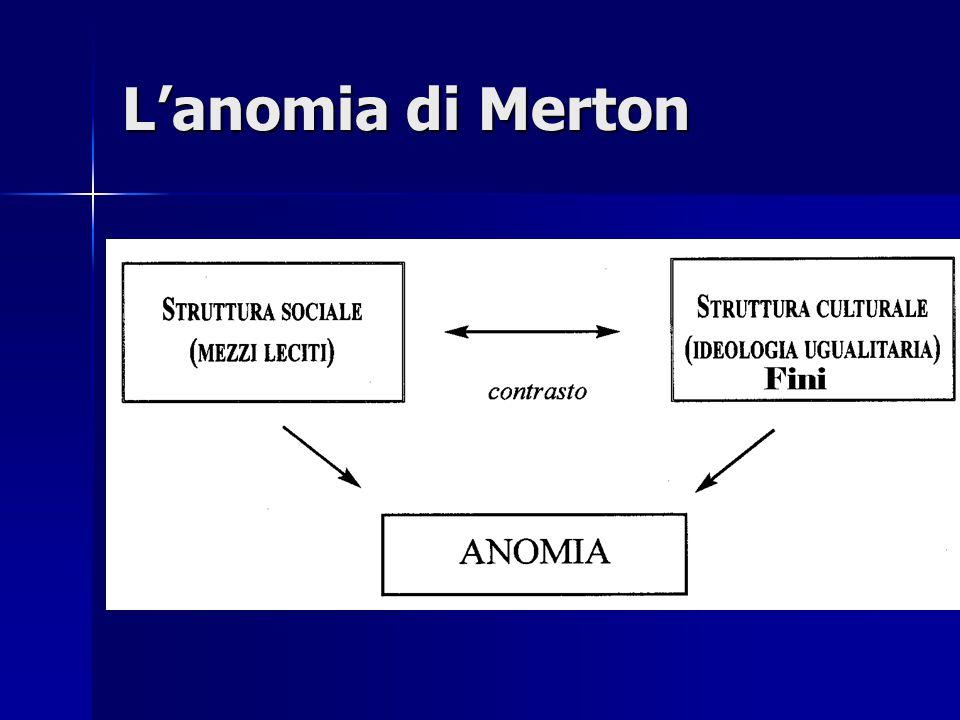 L'anomia di Merton