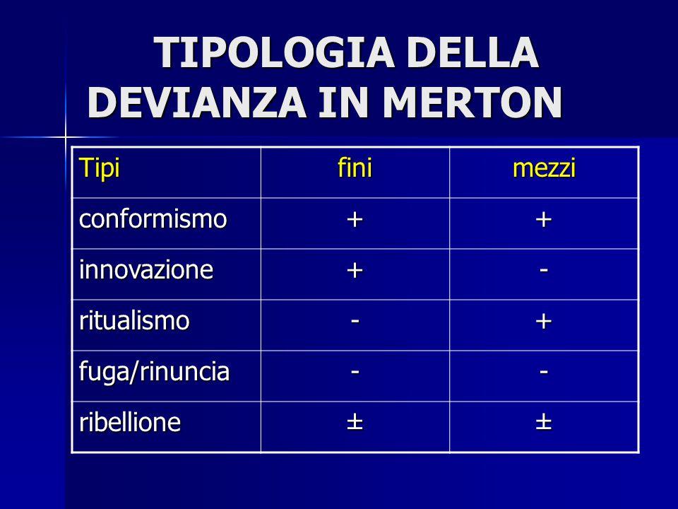 TIPOLOGIA DELLA DEVIANZA IN MERTON