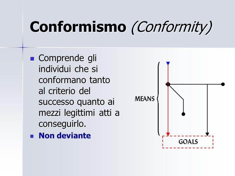 Conformismo (Conformity)