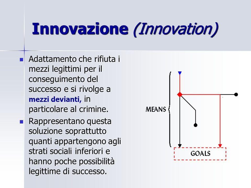 Innovazione (Innovation)