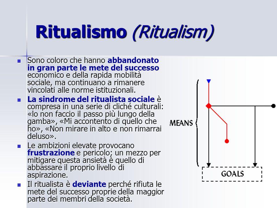 Ritualismo (Ritualism)