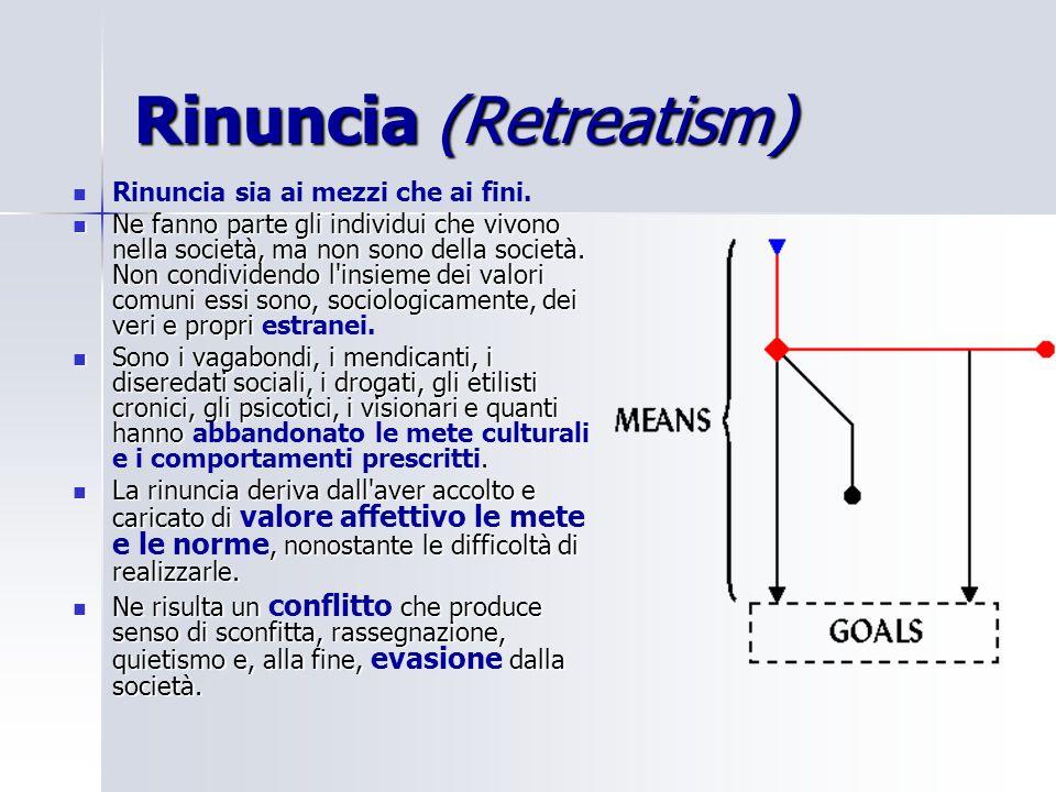 Rinuncia (Retreatism)