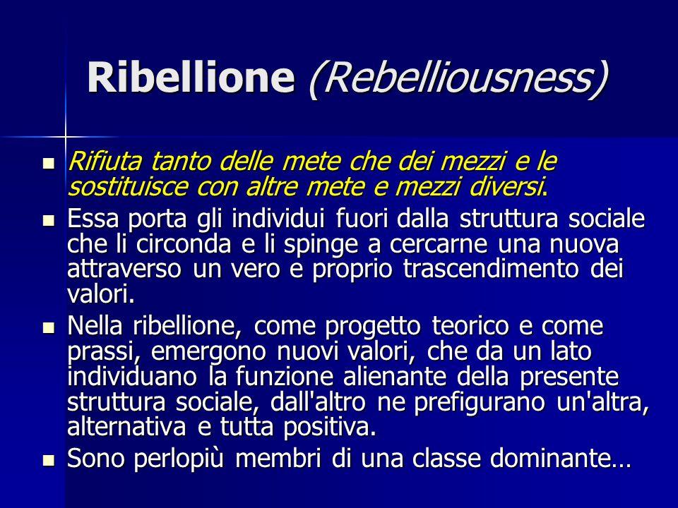 Ribellione (Rebelliousness)