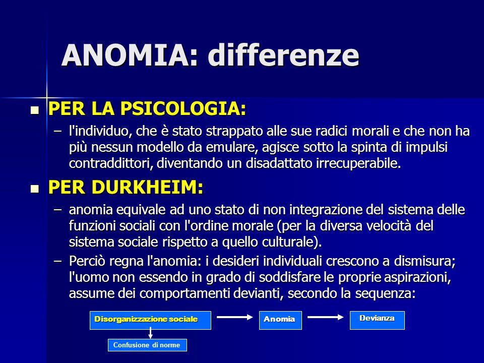 ANOMIA: differenze PER LA PSICOLOGIA: PER DURKHEIM: