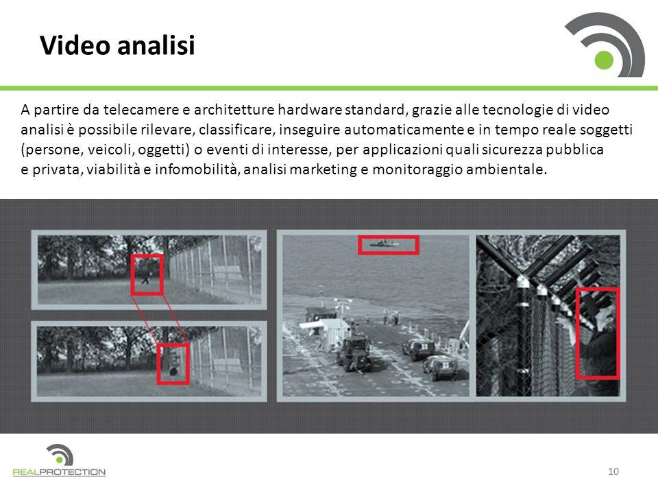 Video analisi
