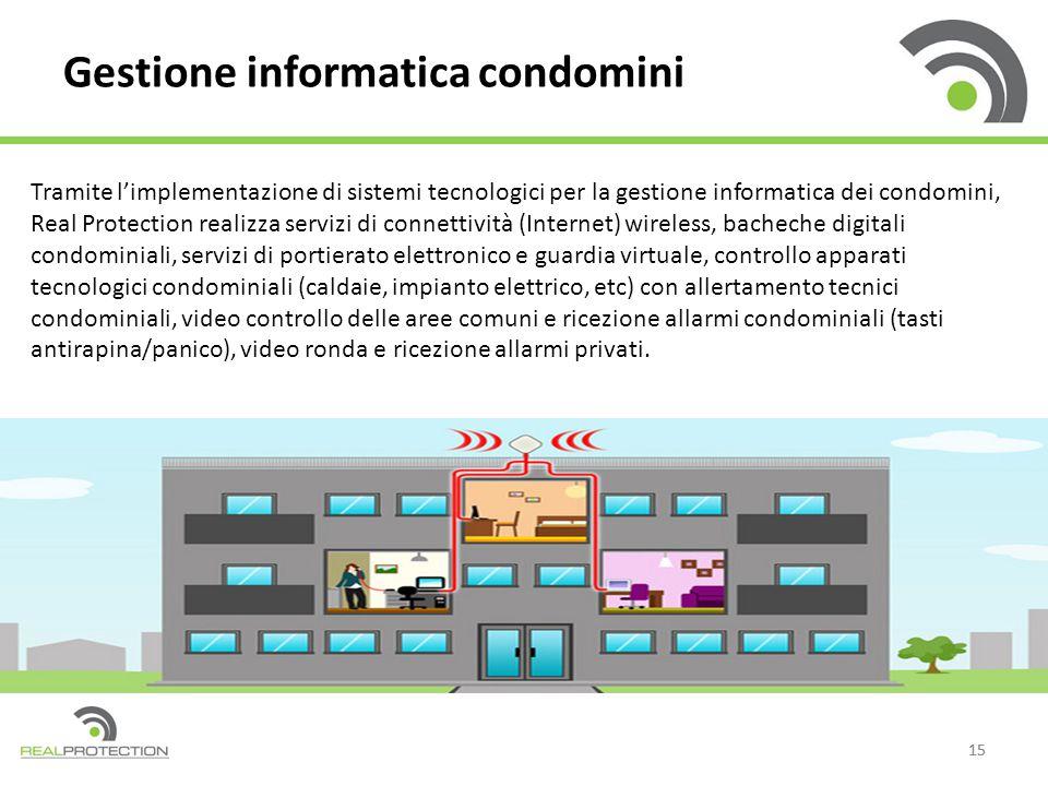 Gestione informatica condomini