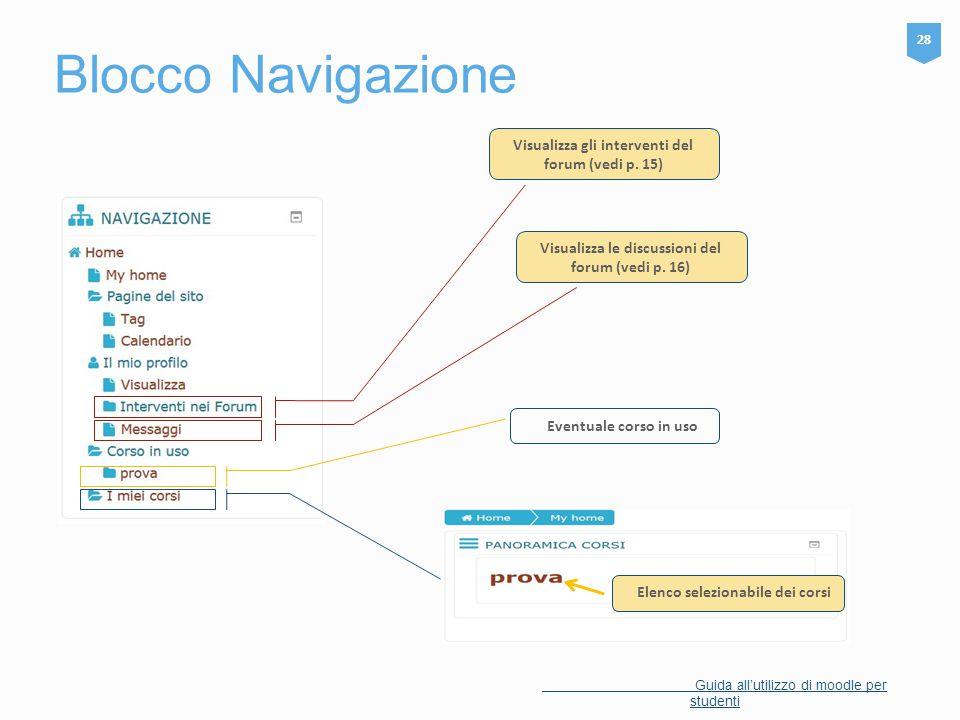 Blocco Navigazione Visualizza gli interventi del forum (vedi p. 15)