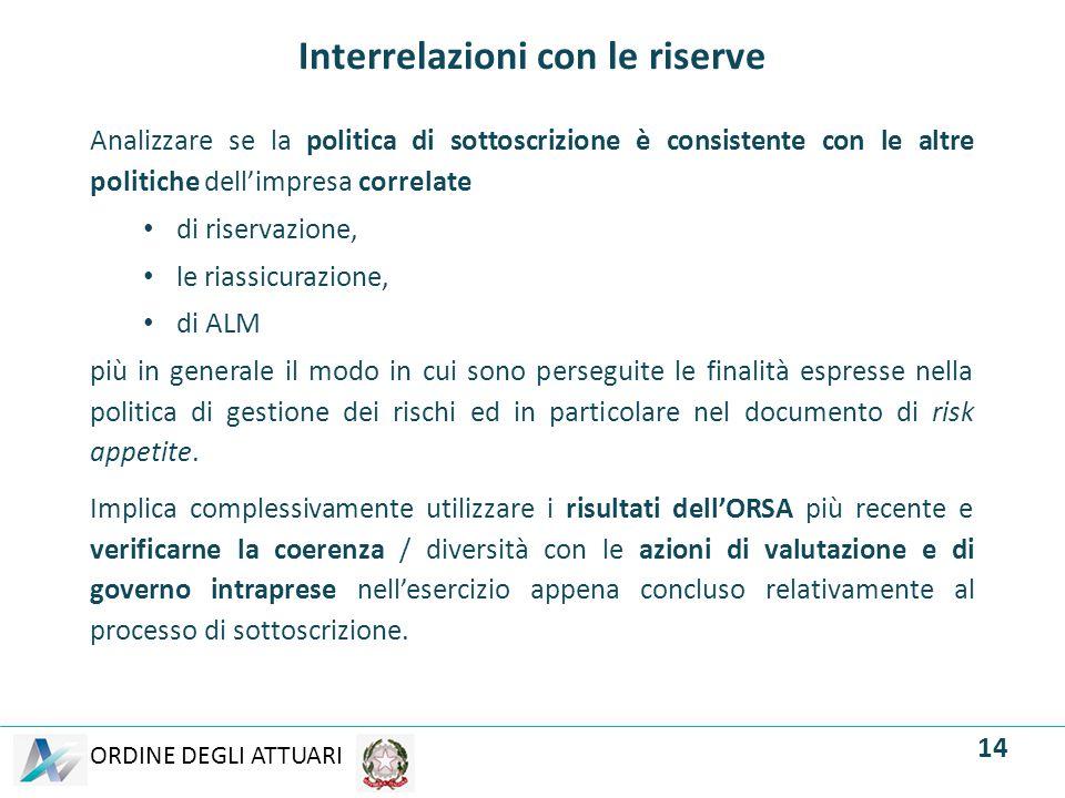 Interrelazioni con le riserve