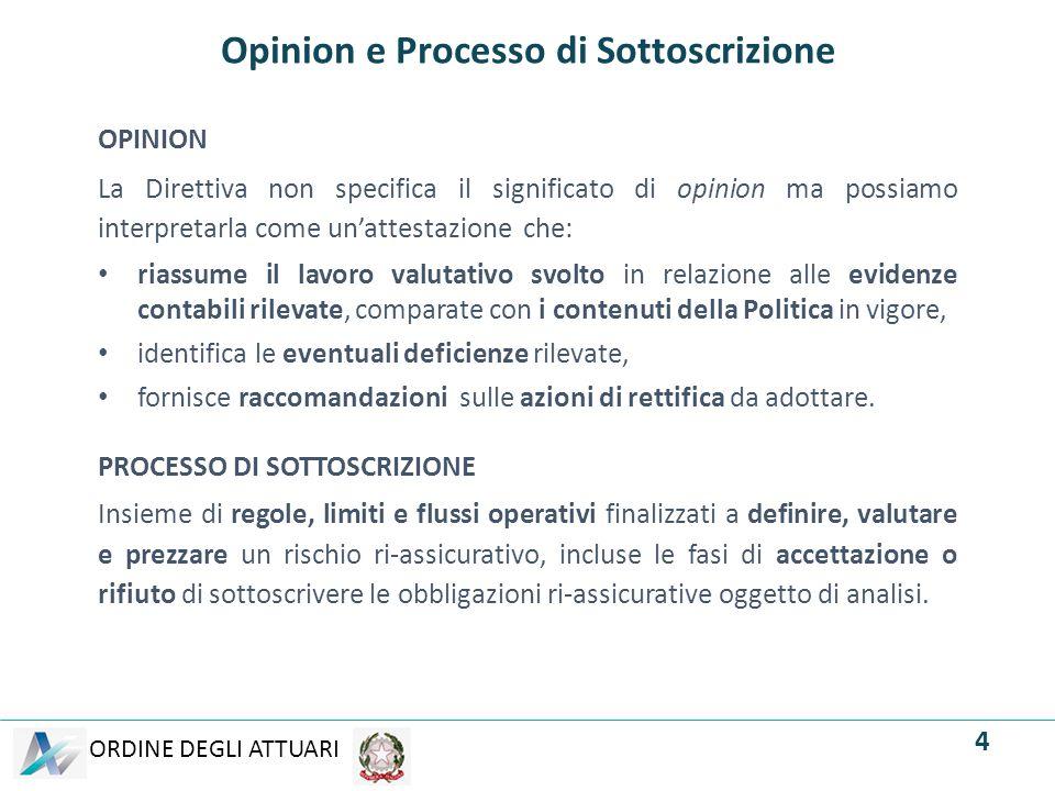 Opinion e Processo di Sottoscrizione