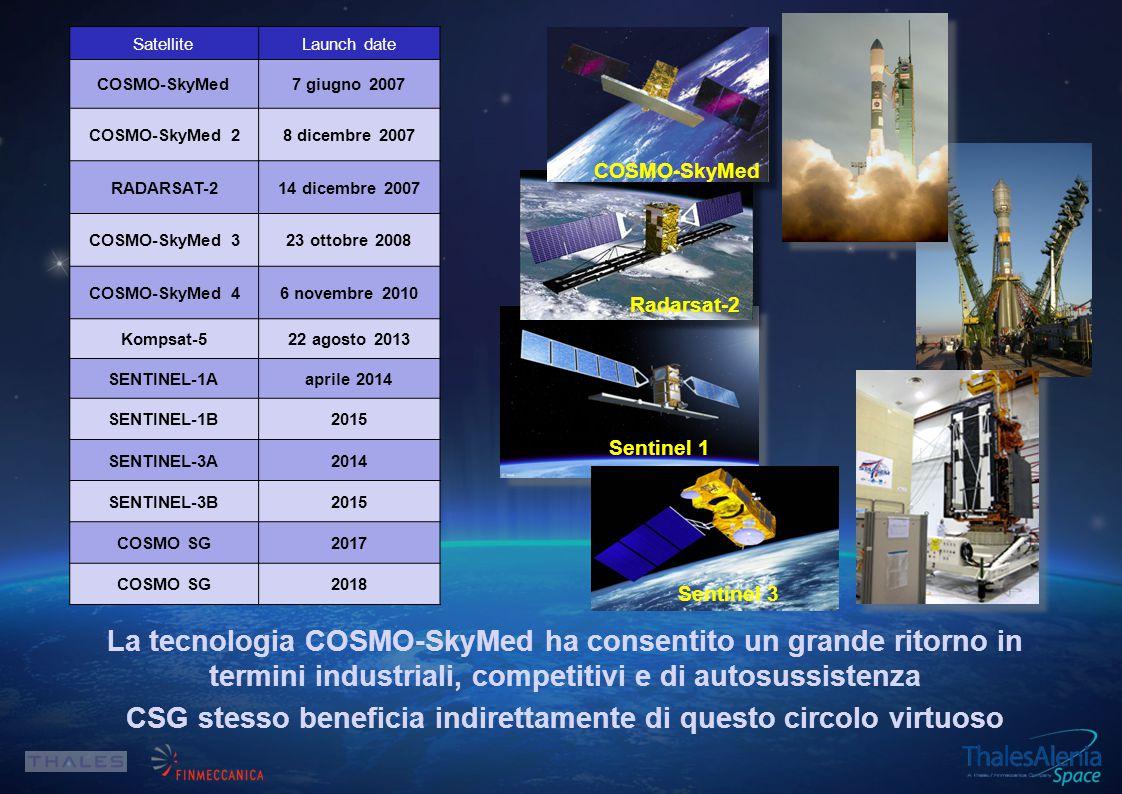 Satellite Launch date. COSMO-SkyMed. 7 giugno 2007. COSMO-SkyMed 2. 8 dicembre 2007. RADARSAT-2.
