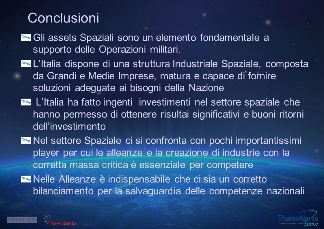 Conclusioni Gli assets Spaziali sono un elemento fondamentale a supporto delle Operazioni militari.